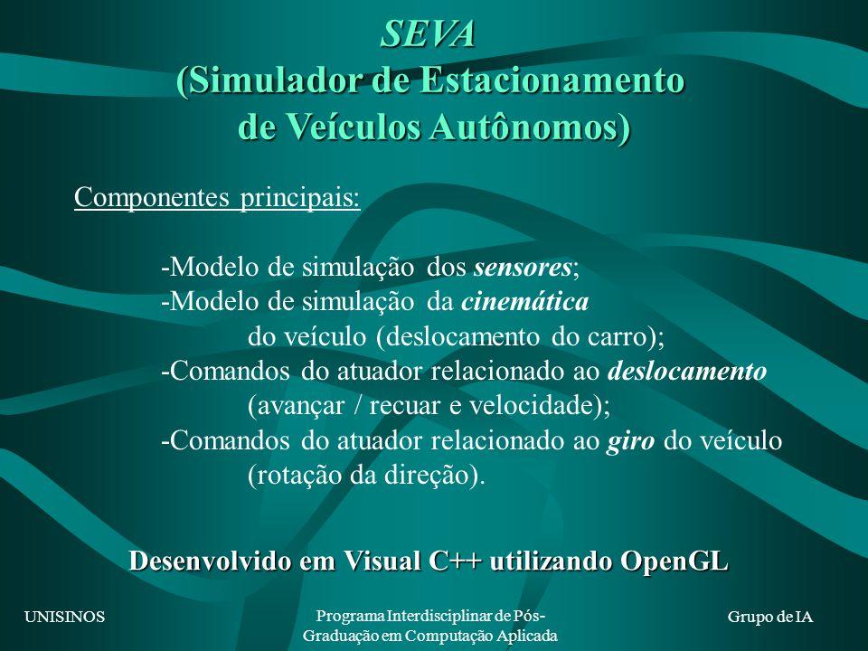 UNISINOS Programa Interdisciplinar de Pós- Graduação em Computação Aplicada Grupo de IA SEVA (Simulador de Estacionamento de Veículos Autônomos) Componentes principais: -Modelo de simulação dos sensores; -Modelo de simulação da cinemática do veículo (deslocamento do carro); -Comandos do atuador relacionado ao deslocamento (avançar / recuar e velocidade); -Comandos do atuador relacionado ao giro do veículo (rotação da direção).