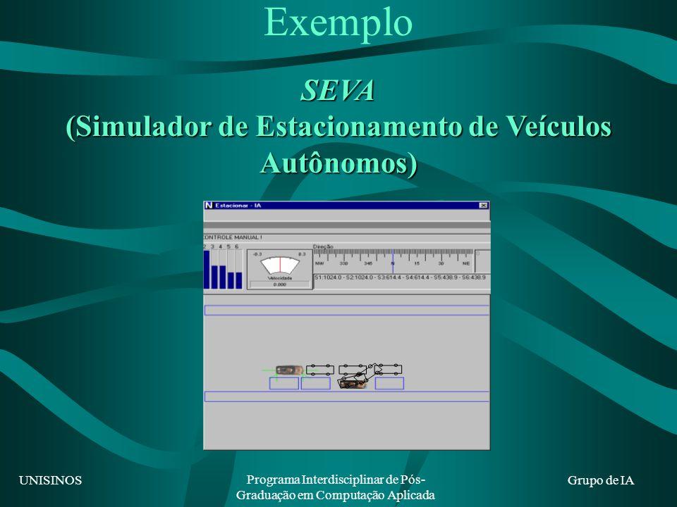 UNISINOS Programa Interdisciplinar de Pós- Graduação em Computação Aplicada Grupo de IA Exemplo SEVA (Simulador de Estacionamento de Veículos Autônomos)