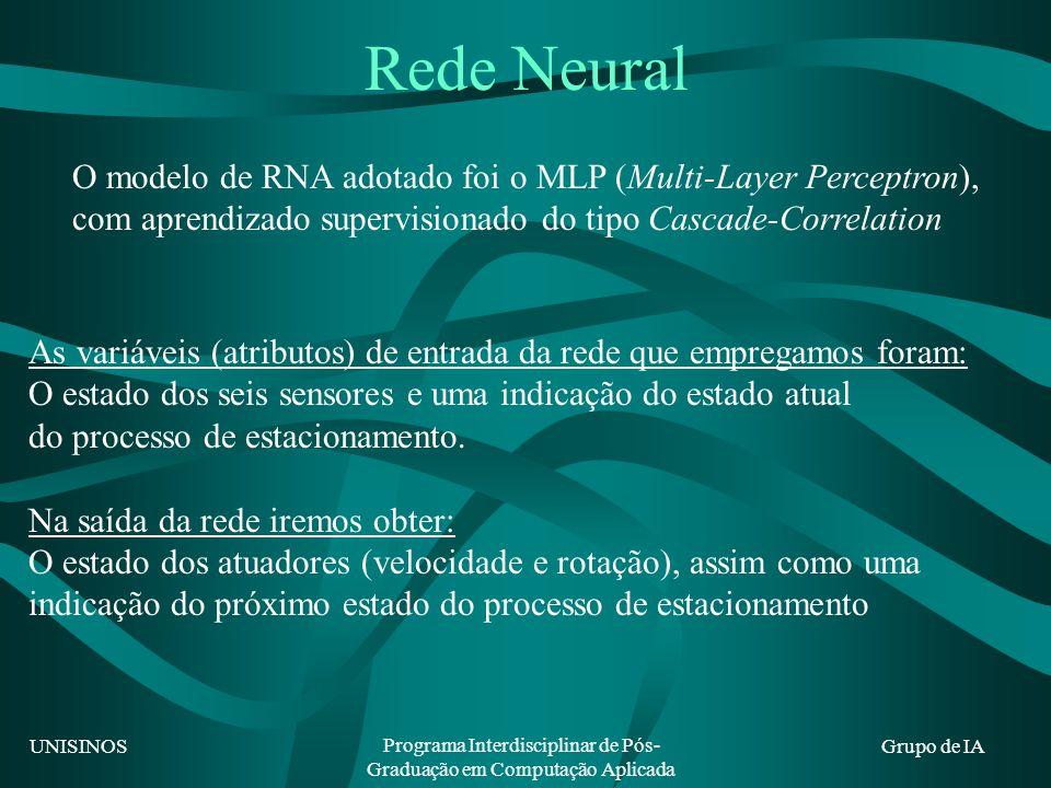 UNISINOS Programa Interdisciplinar de Pós- Graduação em Computação Aplicada Grupo de IA Rede Neural O modelo de RNA adotado foi o MLP (Multi-Layer Perceptron), com aprendizado supervisionado do tipo Cascade-Correlation As variáveis (atributos) de entrada da rede que empregamos foram: O estado dos seis sensores e uma indicação do estado atual do processo de estacionamento.