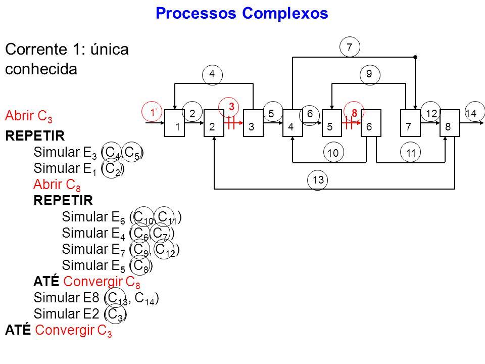 Processos Complexos 12345678 1*1* 2 4 56 7 8 9 1011 12 13 14 3 Abrir C 3 REPETIR Simular E 3 (C 4,C 5 ) Simular E 1 (C 2 ) REPETIR Simular E 6 (C 10,C