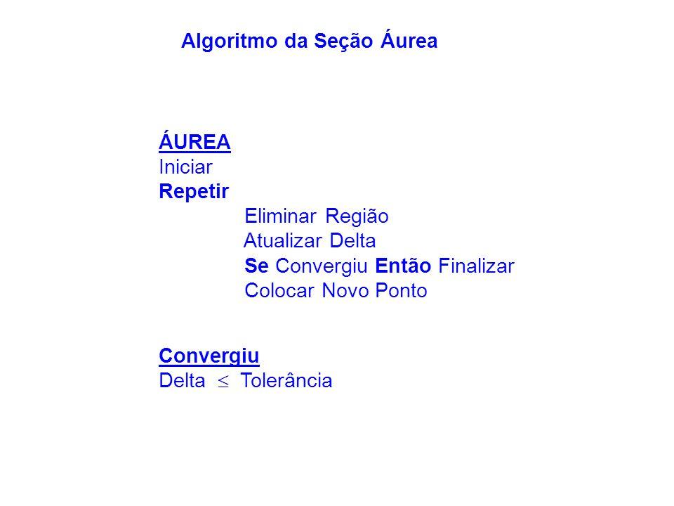 Algoritmo da Seção Áurea ÁUREA Iniciar Repetir Eliminar Região Atualizar Delta Se Convergiu Então Finalizar Colocar Novo Ponto Convergiu Delta  Tole