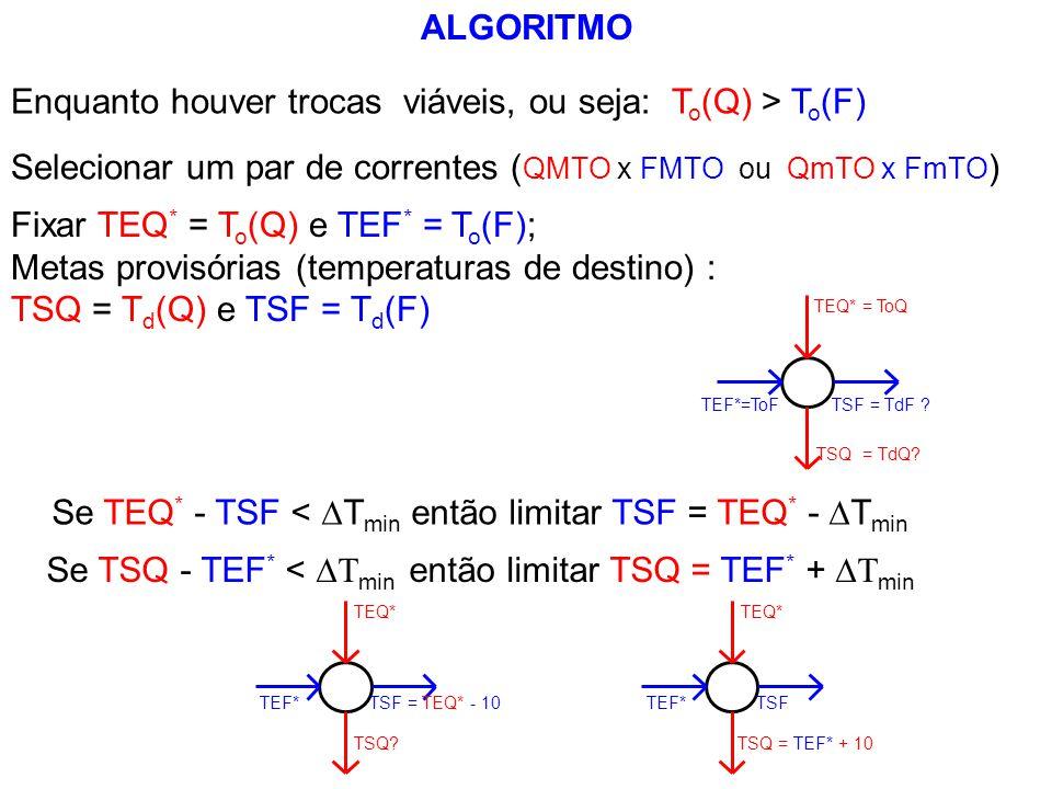 ALGORITMO Se TEQ * - TSF <  T min então limitar TSF = TEQ * -  T min Fixar TEQ * = T o (Q) e TEF * = T o (F); Metas provisórias (temperaturas de des