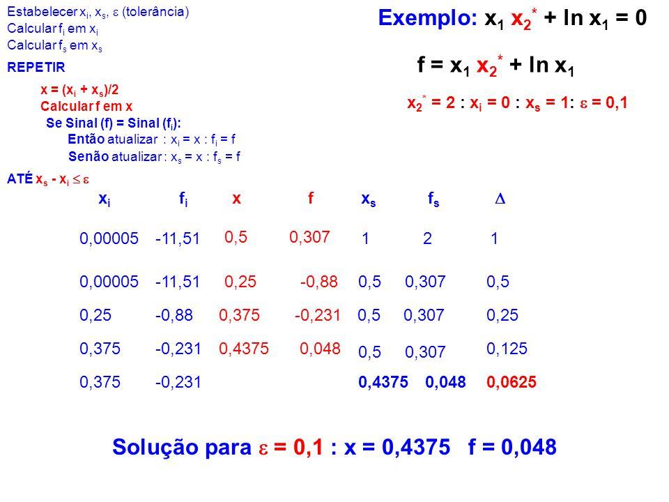 Exemplo: x 1 x 2 * + ln x 1 = 0 Solução para  = 0,1 : x = 0,4375 f = 0,048 x i f i x f x s f s  0,00005 -11,51 1 2 1 0,00005 -11,51 0,5 0,307 0,375