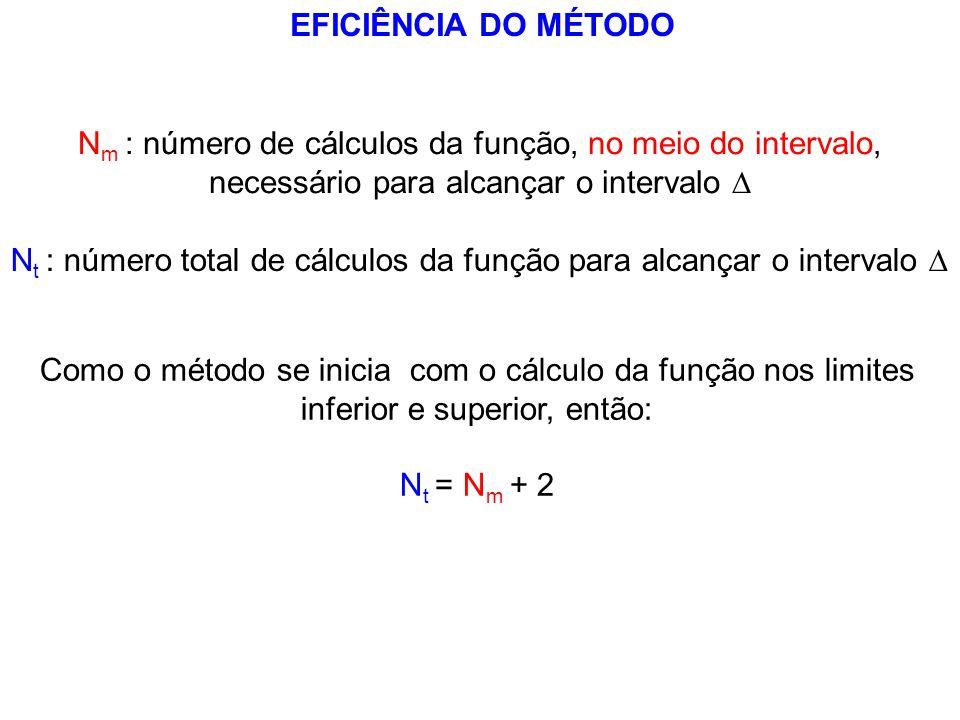 EFICIÊNCIA DO MÉTODO N t : número total de cálculos da função para alcançar o intervalo  N m : número de cálculos da função, no meio do intervalo, ne