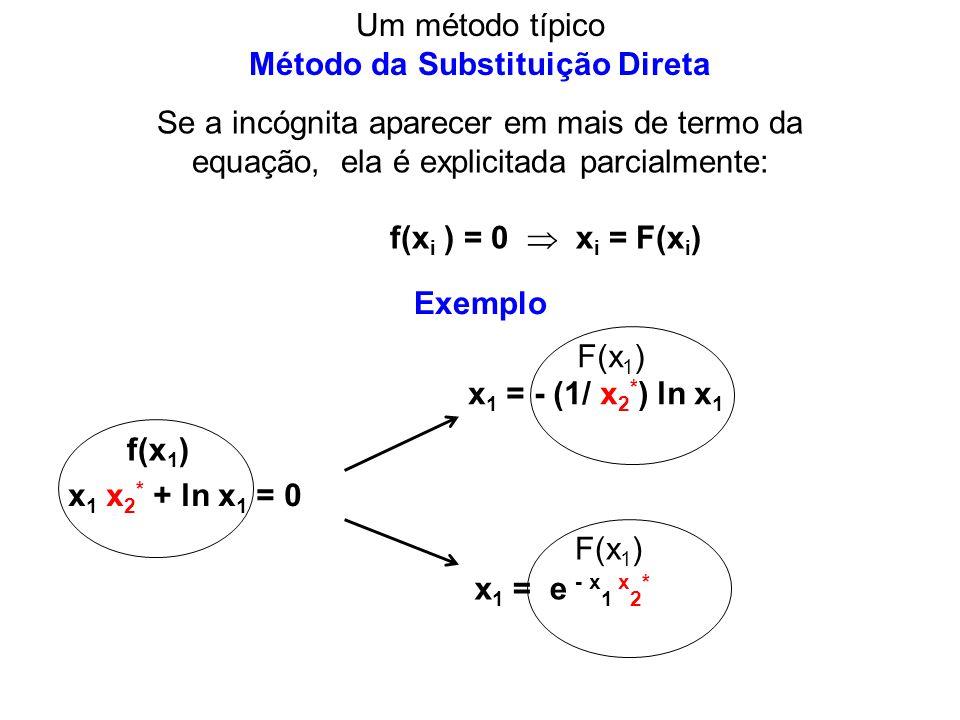 Um método típico Método da Substituição Direta Se a incógnita aparecer em mais de termo da equação, ela é explicitada parcialmente: f(x i ) = 0  x i