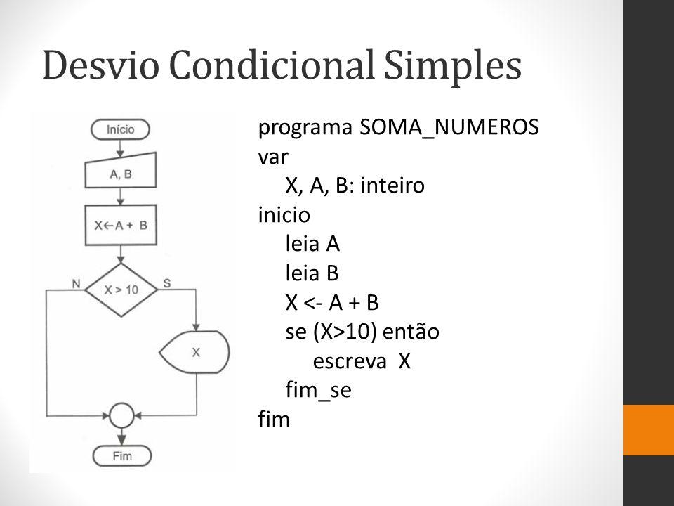 Desvio Condicional Simples programa SOMA_NUMEROS var X, A, B: inteiro inicio leia A leia B X <- A + B se (X>10) então escreva X fim_se fim