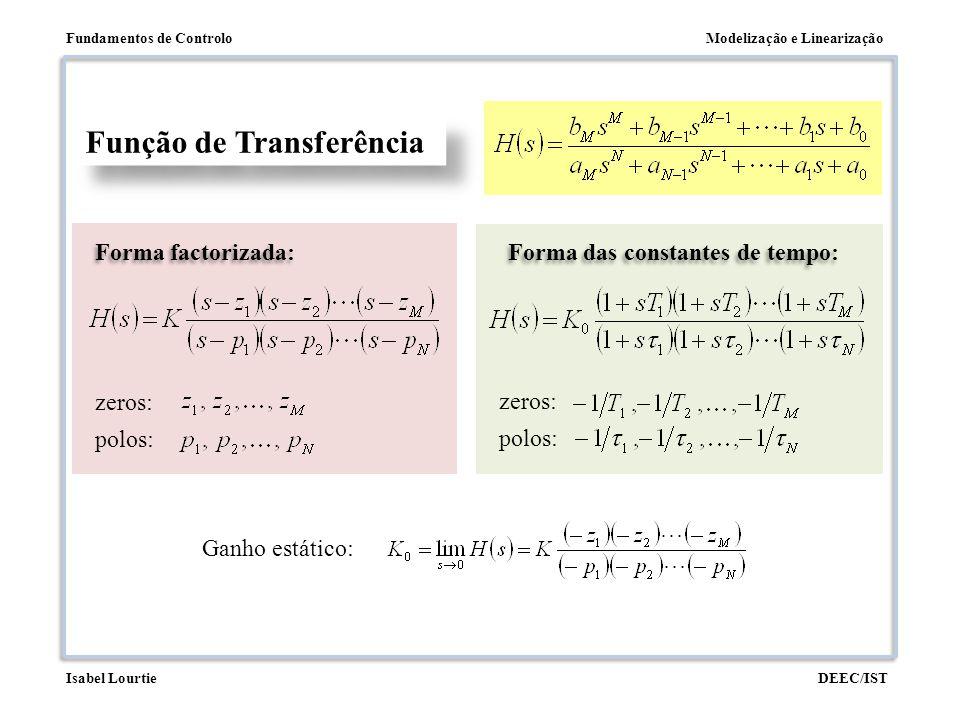 Modelização e LinearizaçãoFundamentos de Controlo DEEC/ISTIsabel Lourtie Função de Transferência Forma factorizada: zeros: polos: Forma das constantes