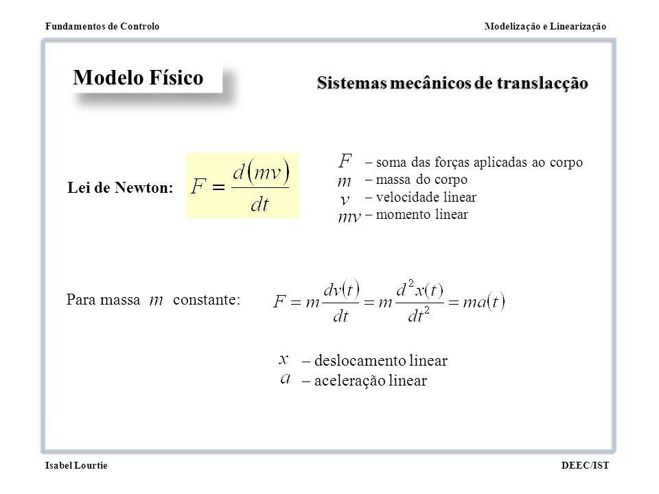 Modelização e LinearizaçãoFundamentos de Controlo DEEC/ISTIsabel Lourtie Modelo Físico Sistemas mecânicos de translacção Lei de Newton: – soma das for
