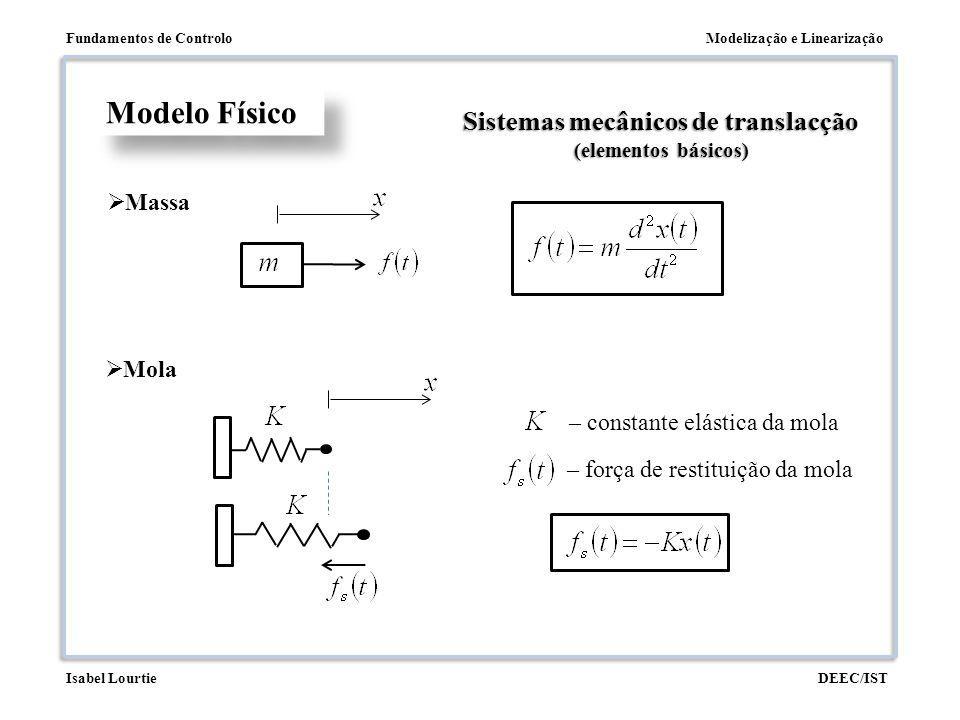 Modelização e LinearizaçãoFundamentos de Controlo DEEC/ISTIsabel Lourtie Modelo Físico Sistemas mecânicos de translacção (elementos básicos)  Massa 