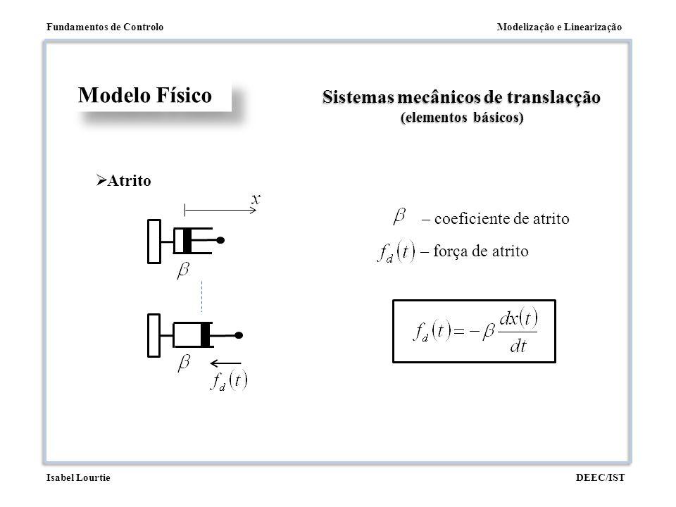 Modelização e LinearizaçãoFundamentos de Controlo DEEC/ISTIsabel Lourtie Modelo Físico Sistemas mecânicos de translacção (elementos básicos)  Atrito