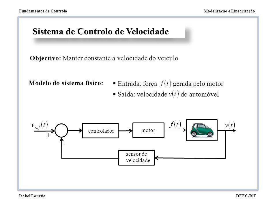 Modelização e LinearizaçãoFundamentos de Controlo DEEC/ISTIsabel Lourtie Sistema de Controlo de Velocidade Objectivo: Manter constante a velocidade do