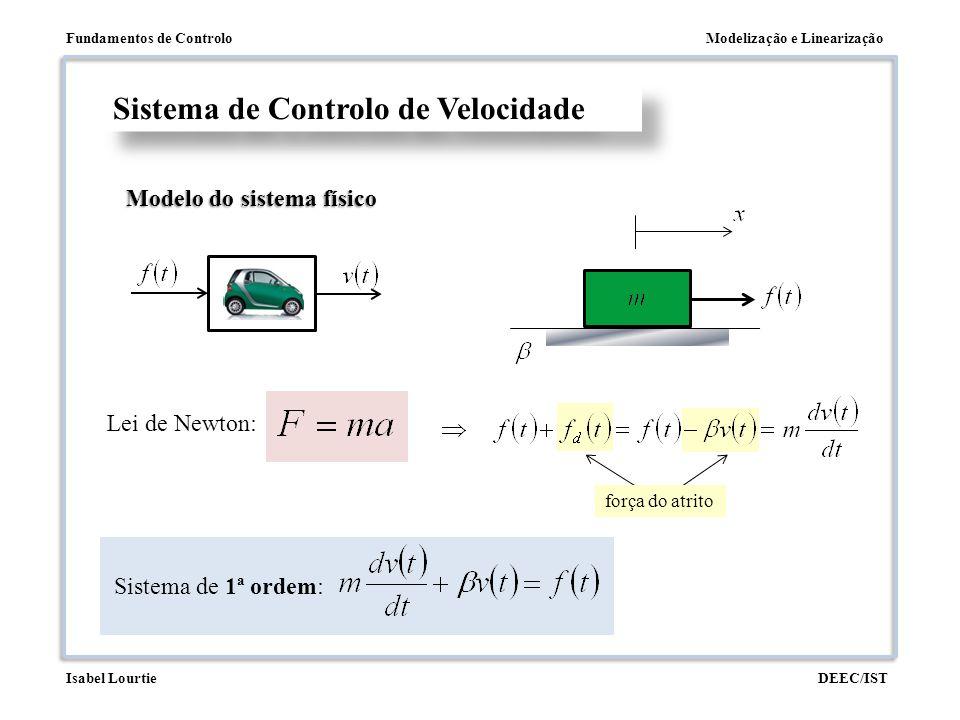 Modelização e LinearizaçãoFundamentos de Controlo DEEC/ISTIsabel Lourtie força do atrito Sistema de Controlo de Velocidade Modelo do sistema físico Le
