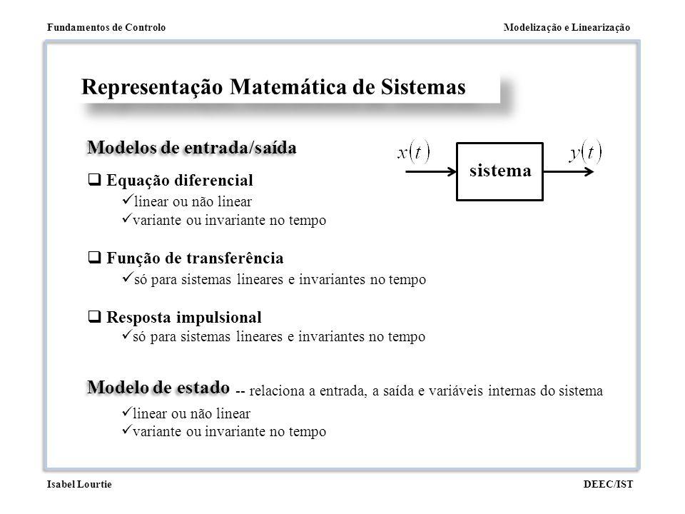 Modelização e LinearizaçãoFundamentos de Controlo DEEC/ISTIsabel Lourtie Representação Matemática de Sistemas sistema Modelos de entrada/saída  Equaç