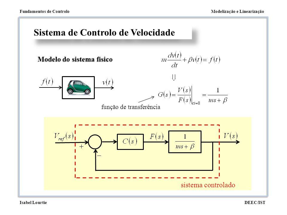 Modelização e LinearizaçãoFundamentos de Controlo DEEC/ISTIsabel Lourtie Sistema de Controlo de Velocidade Modelo do sistema físico função de transfer
