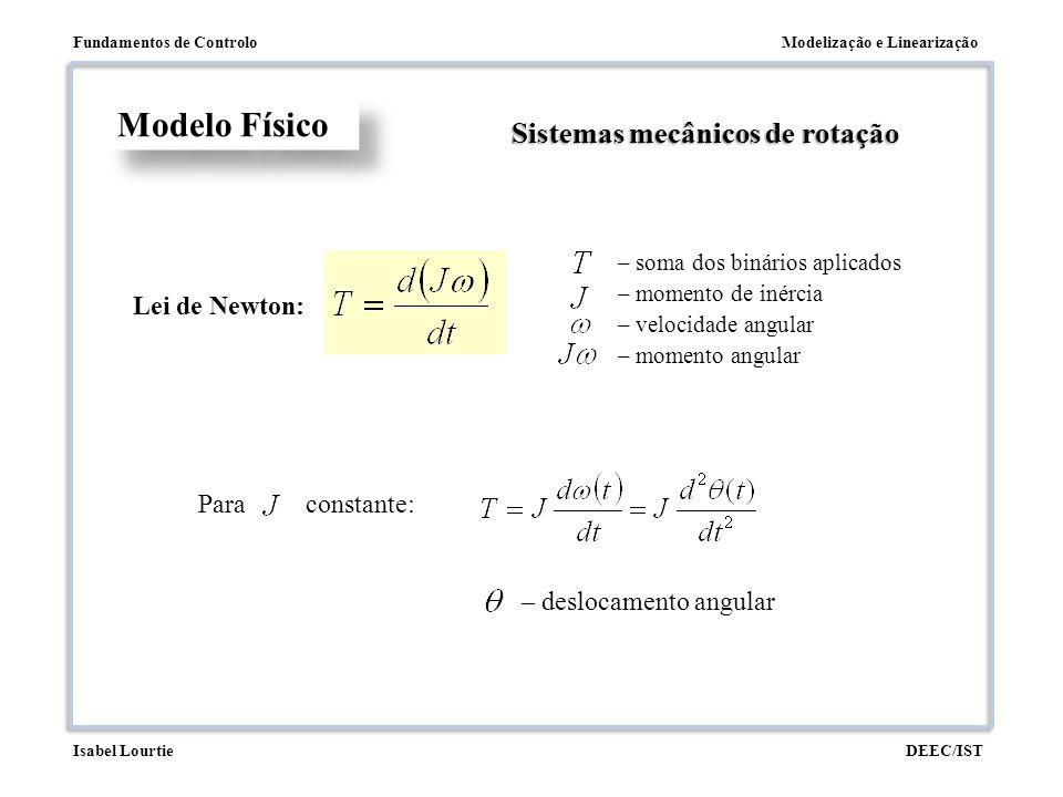 Modelização e LinearizaçãoFundamentos de Controlo DEEC/ISTIsabel Lourtie Modelo Físico Sistemas mecânicos de rotação Lei de Newton: – soma dos binário