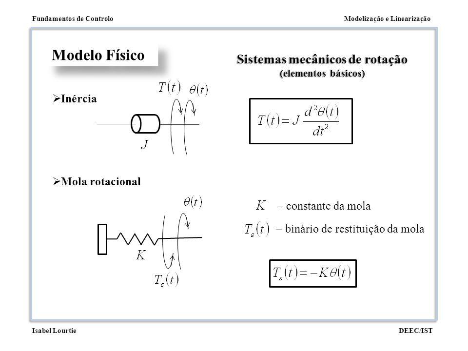 Modelização e LinearizaçãoFundamentos de Controlo DEEC/ISTIsabel Lourtie Modelo Físico Sistemas mecânicos de rotação (elementos básicos)  Inércia  M