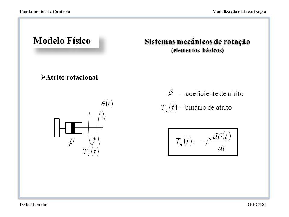 Modelização e LinearizaçãoFundamentos de Controlo DEEC/ISTIsabel Lourtie Modelo Físico Sistemas mecânicos de rotação (elementos básicos)  Atrito rota