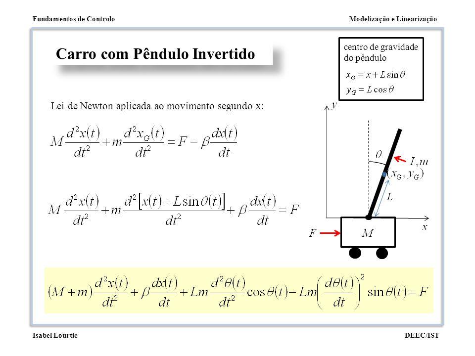Modelização e LinearizaçãoFundamentos de Controlo DEEC/ISTIsabel Lourtie Carro com Pêndulo Invertido centro de gravidade do pêndulo Lei de Newton apli
