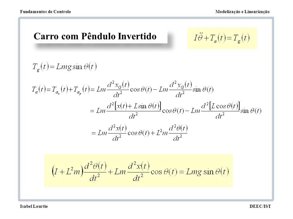 Modelização e LinearizaçãoFundamentos de Controlo DEEC/ISTIsabel Lourtie Carro com Pêndulo Invertido