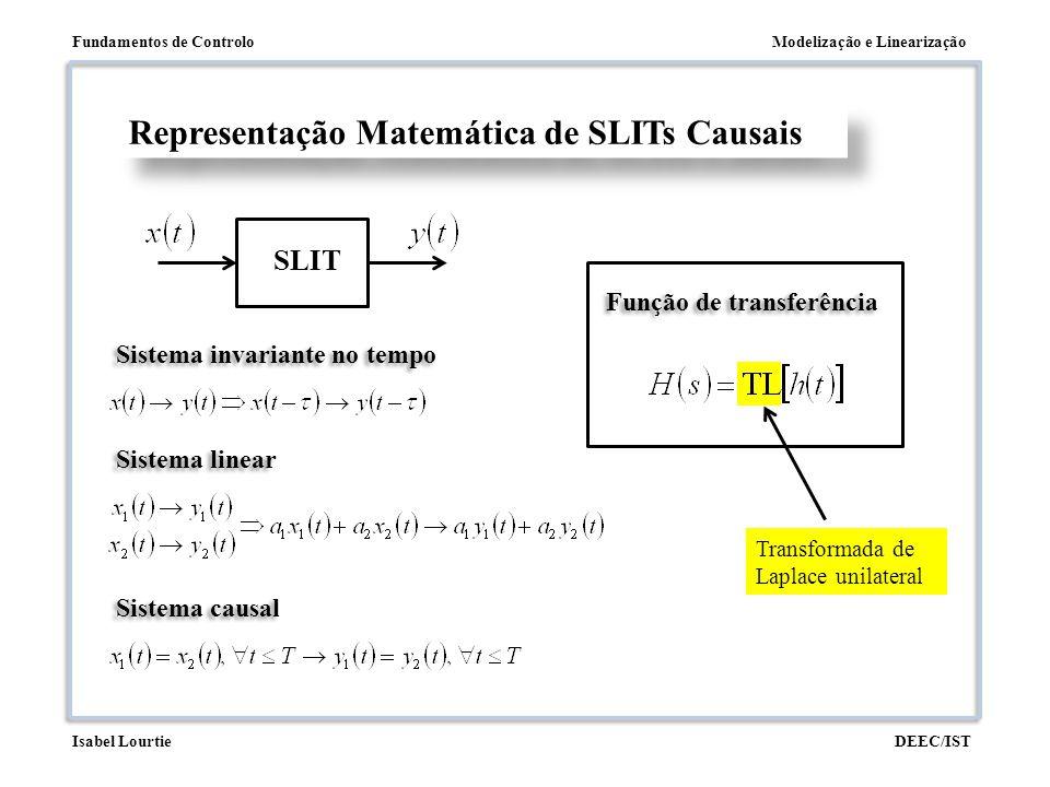 Modelização e LinearizaçãoFundamentos de Controlo DEEC/ISTIsabel Lourtie Transformada de Laplace unilateral Representação Matemática de SLITs Causais