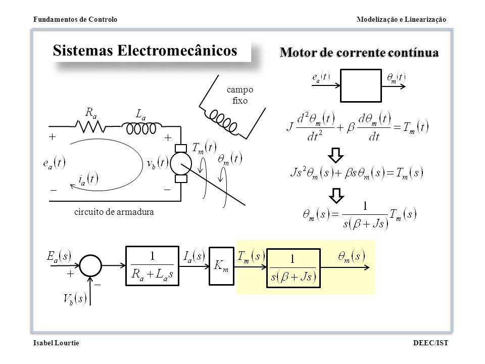 Modelização e LinearizaçãoFundamentos de Controlo DEEC/ISTIsabel Lourtie Sistemas Electromecânicos Motor de corrente contínua campo fixo circuito de a