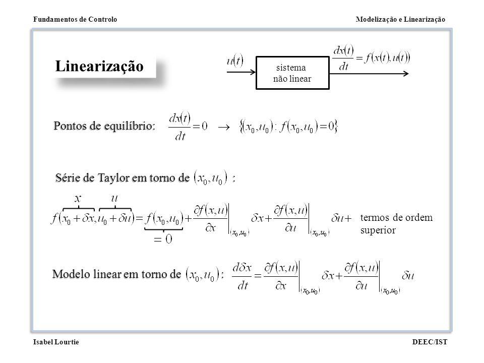 Modelização e LinearizaçãoFundamentos de Controlo DEEC/ISTIsabel Lourtie Linearização sistema não linear Pontos de equilíbrio: Série de Taylor em torn