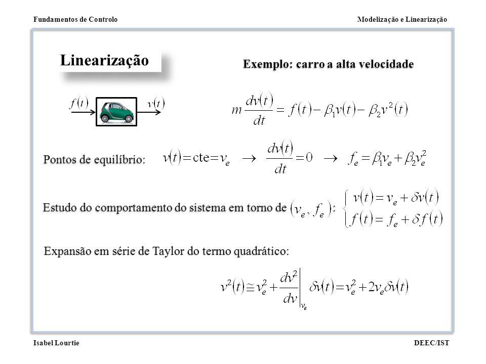 Modelização e LinearizaçãoFundamentos de Controlo DEEC/ISTIsabel Lourtie Linearização Exemplo: carro a alta velocidade Pontos de equilíbrio: Expansão