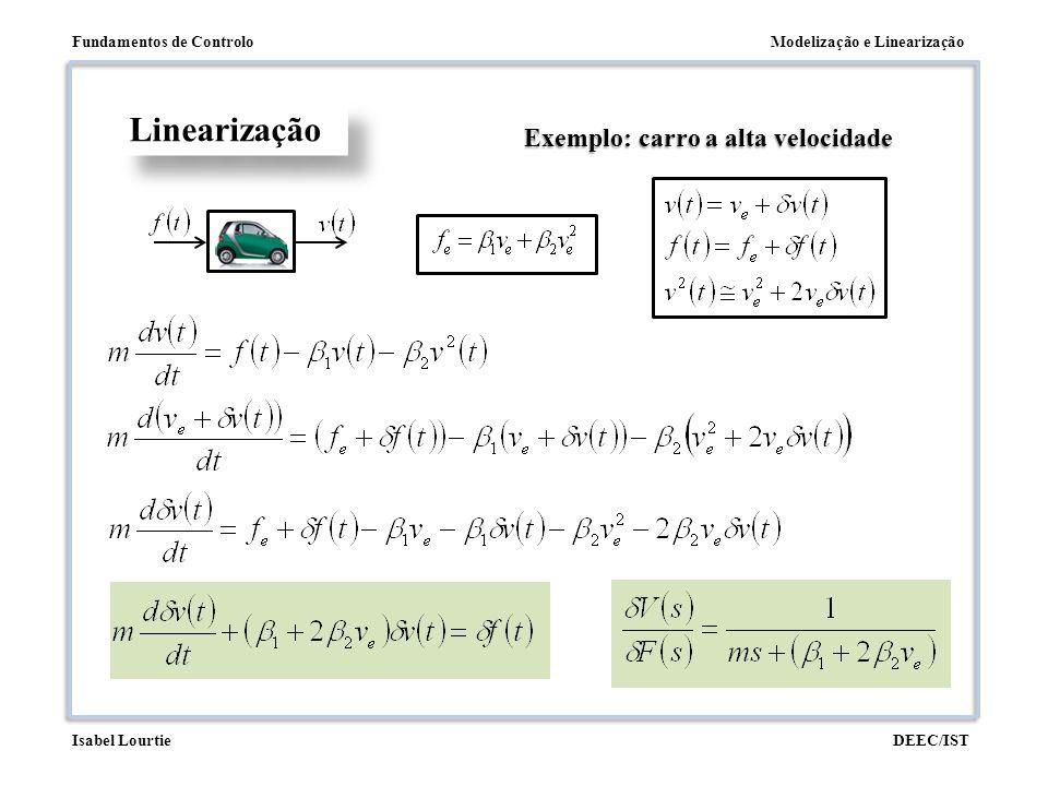 Modelização e LinearizaçãoFundamentos de Controlo DEEC/ISTIsabel Lourtie Linearização Exemplo: carro a alta velocidade