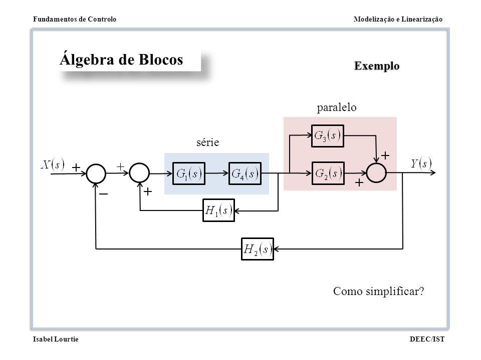 Modelização e LinearizaçãoFundamentos de Controlo DEEC/ISTIsabel Lourtie paralelo série Álgebra de Blocos Exemplo Como simplificar?