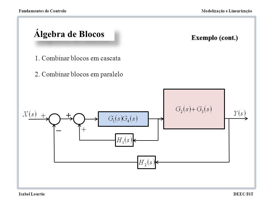 Modelização e LinearizaçãoFundamentos de Controlo DEEC/ISTIsabel Lourtie Álgebra de Blocos Exemplo (cont.) 1. Combinar blocos em cascata 2. Combinar b