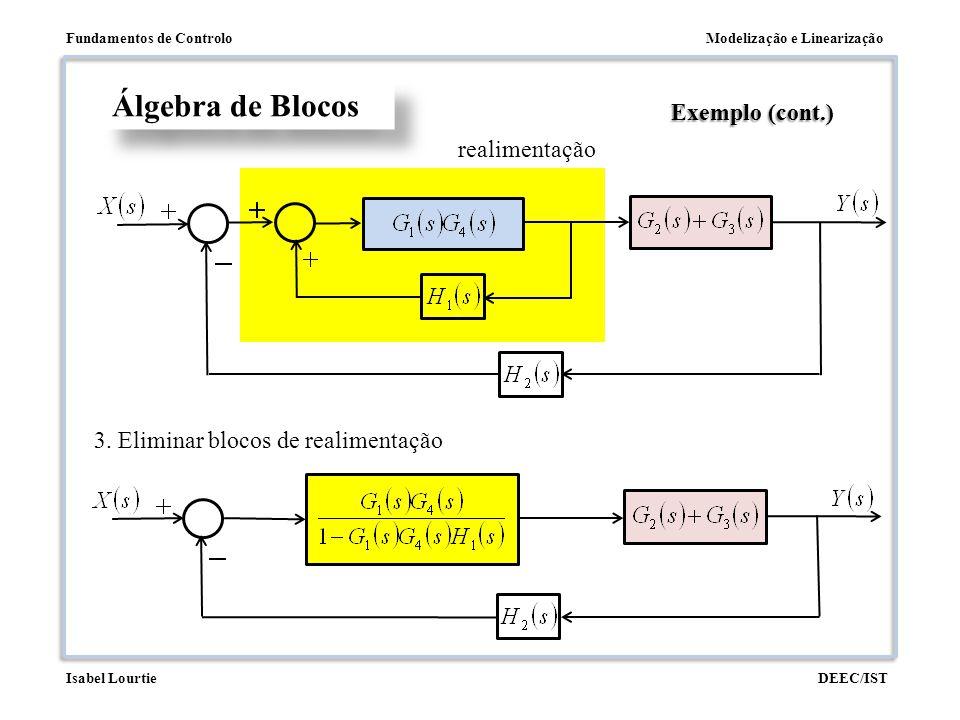 Modelização e LinearizaçãoFundamentos de Controlo DEEC/ISTIsabel Lourtie realimentação Álgebra de Blocos Exemplo (cont.) 3. Eliminar blocos de realime