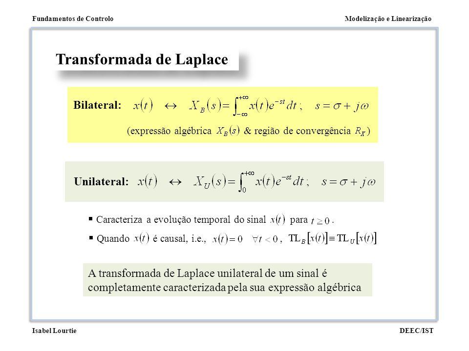 Modelização e LinearizaçãoFundamentos de Controlo DEEC/ISTIsabel Lourtie (expressão algébrica & região de convergência ) Transformada de Laplace Bilat