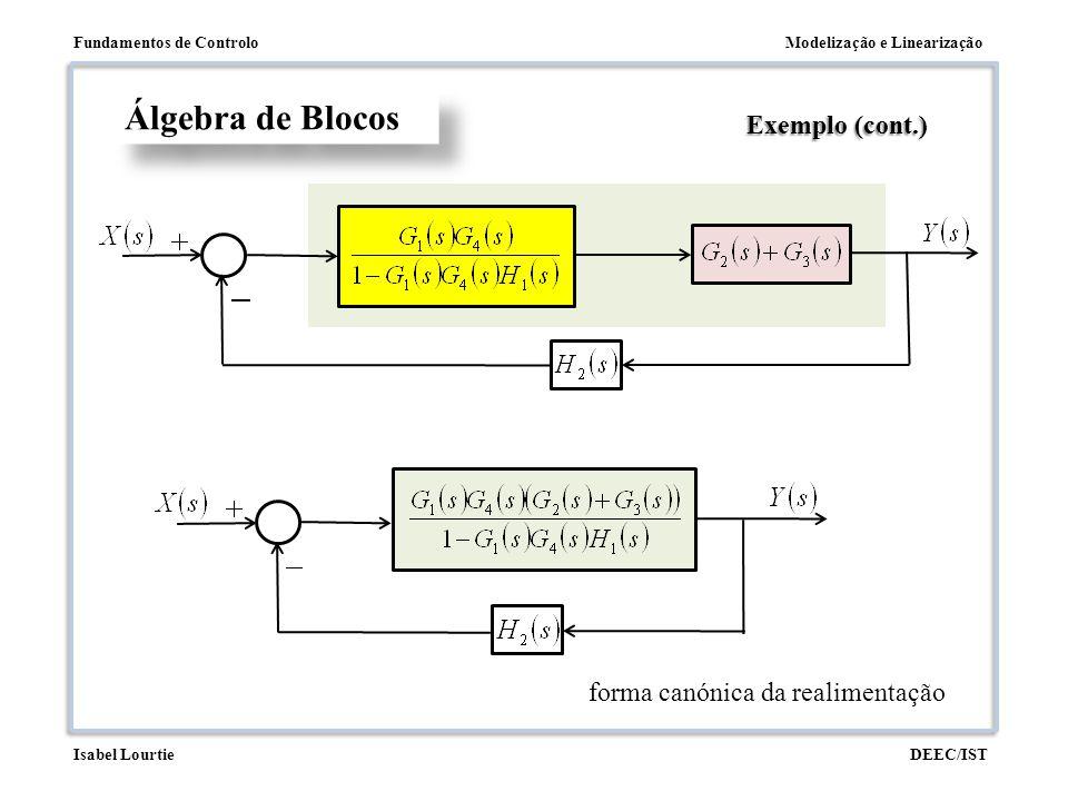 Modelização e LinearizaçãoFundamentos de Controlo DEEC/ISTIsabel Lourtie Álgebra de Blocos Exemplo (cont.) forma canónica da realimentação