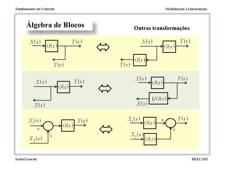Modelização e LinearizaçãoFundamentos de Controlo DEEC/ISTIsabel Lourtie Álgebra de Blocos Outras transformações