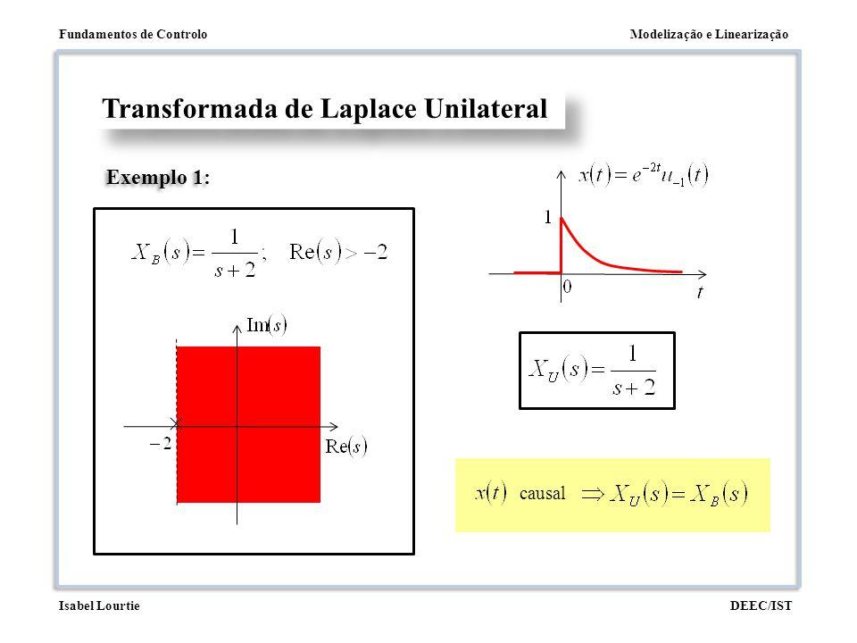Modelização e LinearizaçãoFundamentos de Controlo DEEC/ISTIsabel Lourtie Transformada de Laplace Unilateral Exemplo 1: causal