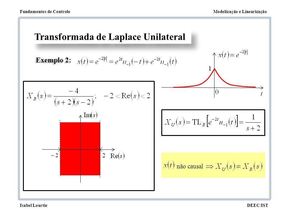 Modelização e LinearizaçãoFundamentos de Controlo DEEC/ISTIsabel Lourtie Transformada de Laplace Unilateral Exemplo 2: não causal