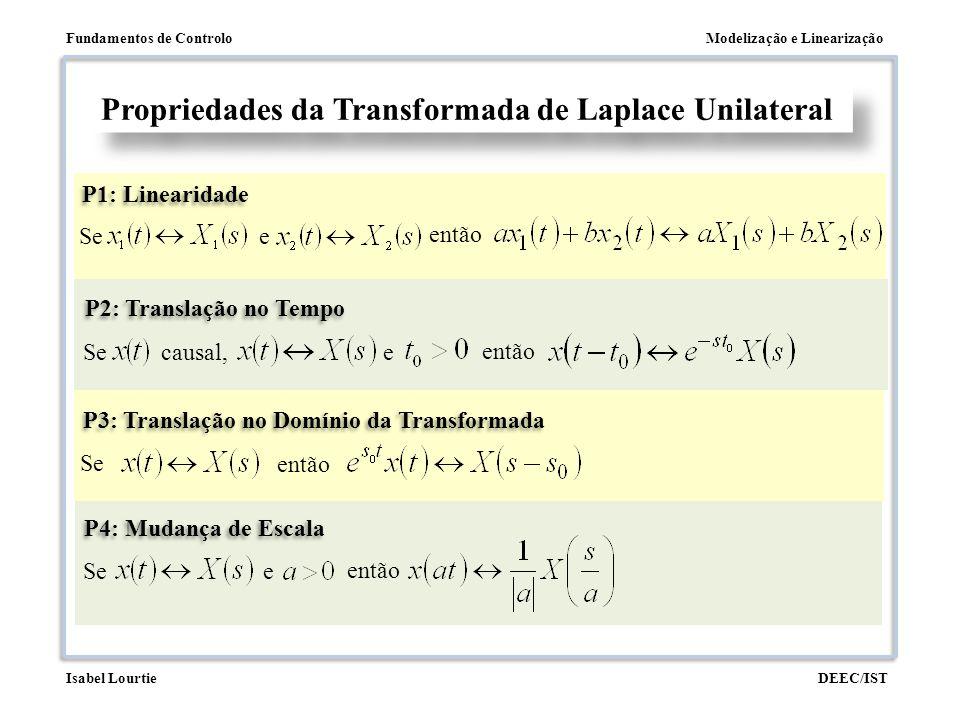 Modelização e LinearizaçãoFundamentos de Controlo DEEC/ISTIsabel Lourtie Propriedades da Transformada de Laplace Unilateral P1: Linearidade então Se e