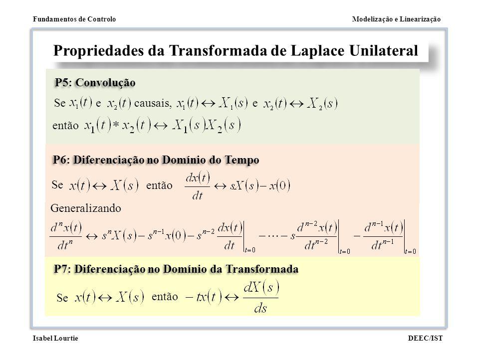 Modelização e LinearizaçãoFundamentos de Controlo DEEC/ISTIsabel Lourtie Propriedades da Transformada de Laplace Unilateral P5: Convolução Se e causai
