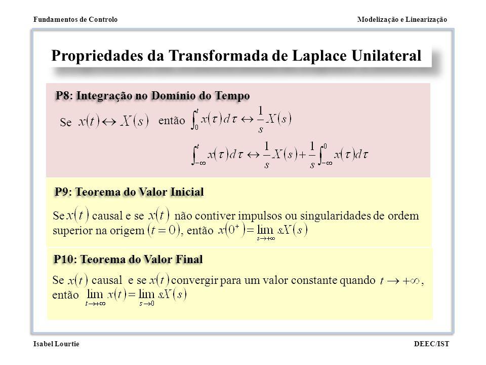 Modelização e LinearizaçãoFundamentos de Controlo DEEC/ISTIsabel Lourtie Propriedades da Transformada de Laplace Unilateral P8: Integração no Domínio