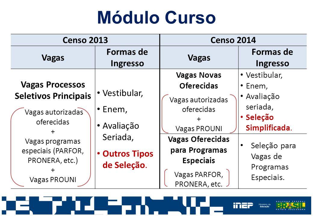 Módulo Curso Censo 2013Censo 2014 Vagas Formas de Ingresso Vagas Formas de Ingresso Vagas Processos Seletivos Principais Vagas autorizadas oferecidas
