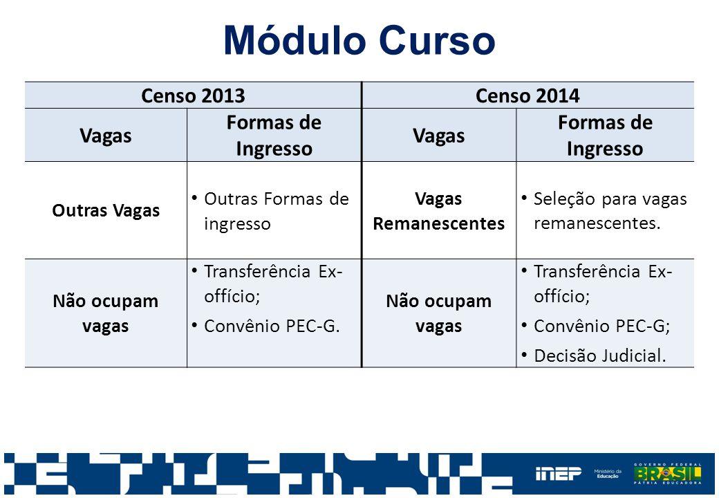 Censo 2013Censo 2014 Vagas Formas de Ingresso Vagas Formas de Ingresso Outras Vagas Outras Formas de ingresso Vagas Remanescentes Seleção para vagas remanescentes.