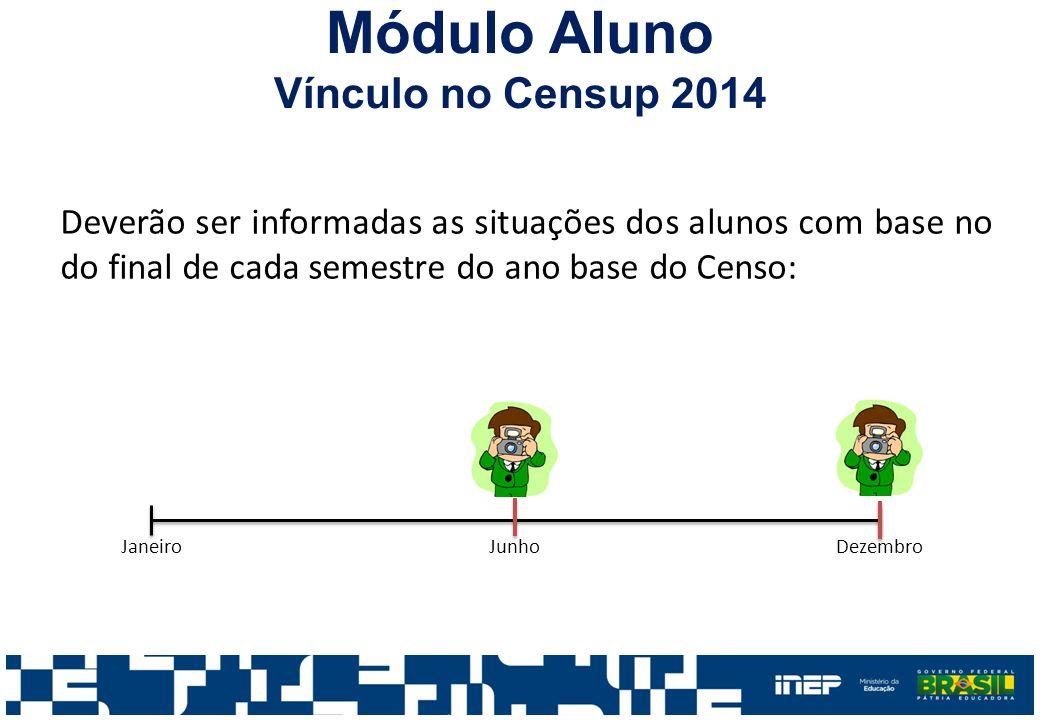 Módulo Aluno Vínculo no Censup 2014 Deverão ser informadas as situações dos alunos com base no do final de cada semestre do ano base do Censo: JaneiroDezembroJunho