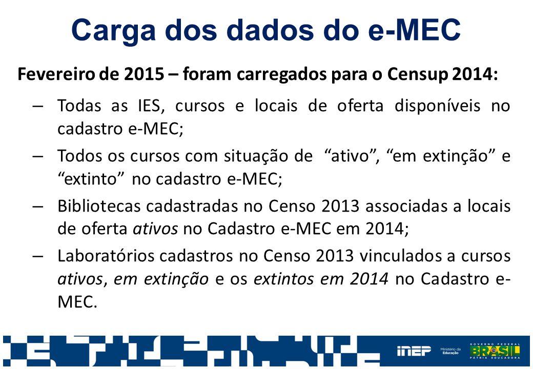 Fevereiro de 2015 – foram carregados para o Censup 2014: – Todas as IES, cursos e locais de oferta disponíveis no cadastro e-MEC; – Todos os cursos com situação de ativo , em extinção e extinto no cadastro e-MEC; – Bibliotecas cadastradas no Censo 2013 associadas a locais de oferta ativos no Cadastro e-MEC em 2014; – Laboratórios cadastros no Censo 2013 vinculados a cursos ativos, em extinção e os extintos em 2014 no Cadastro e- MEC.
