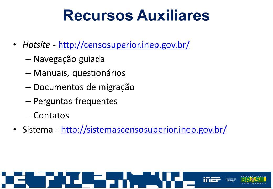 Recursos Auxiliares Hotsite - http://censosuperior.inep.gov.br/http://censosuperior.inep.gov.br/ – Navegação guiada – Manuais, questionários – Documentos de migração – Perguntas frequentes – Contatos Sistema - http://sistemascensosuperior.inep.gov.br/http://sistemascensosuperior.inep.gov.br/