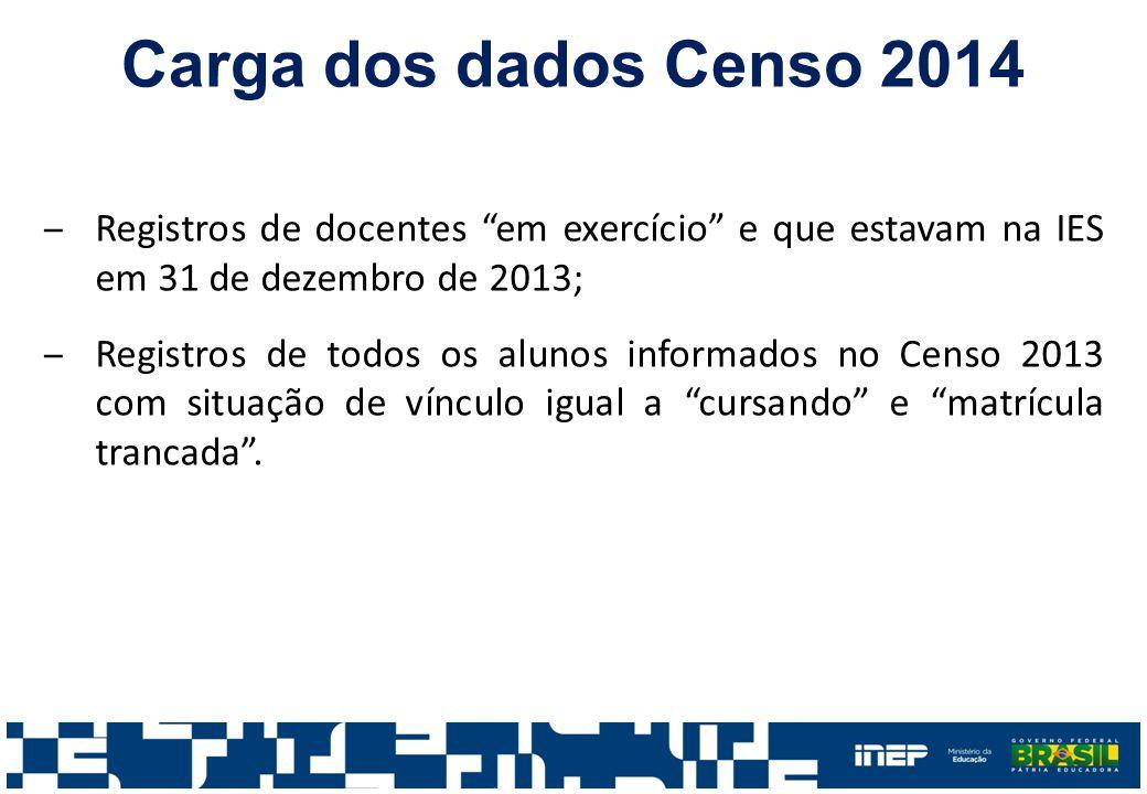 """‒Registros de docentes """"em exercício"""" e que estavam na IES em 31 de dezembro de 2013; ‒Registros de todos os alunos informados no Censo 2013 com situa"""