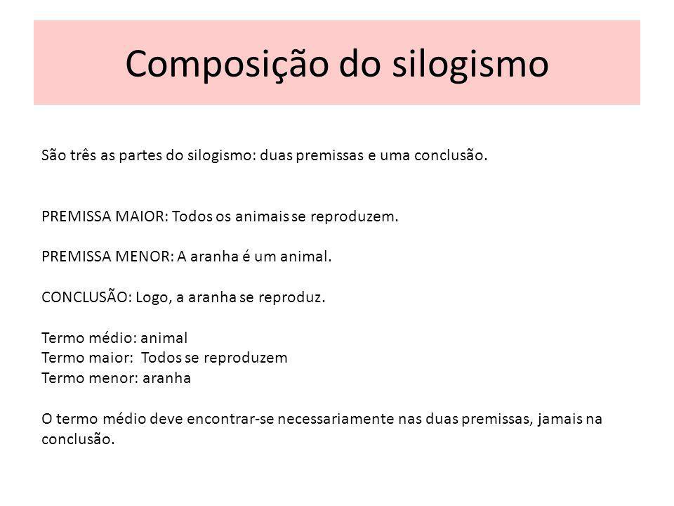 Composição do silogismo São três as partes do silogismo: duas premissas e uma conclusão. PREMISSA MAIOR: Todos os animais se reproduzem. PREMISSA MENO