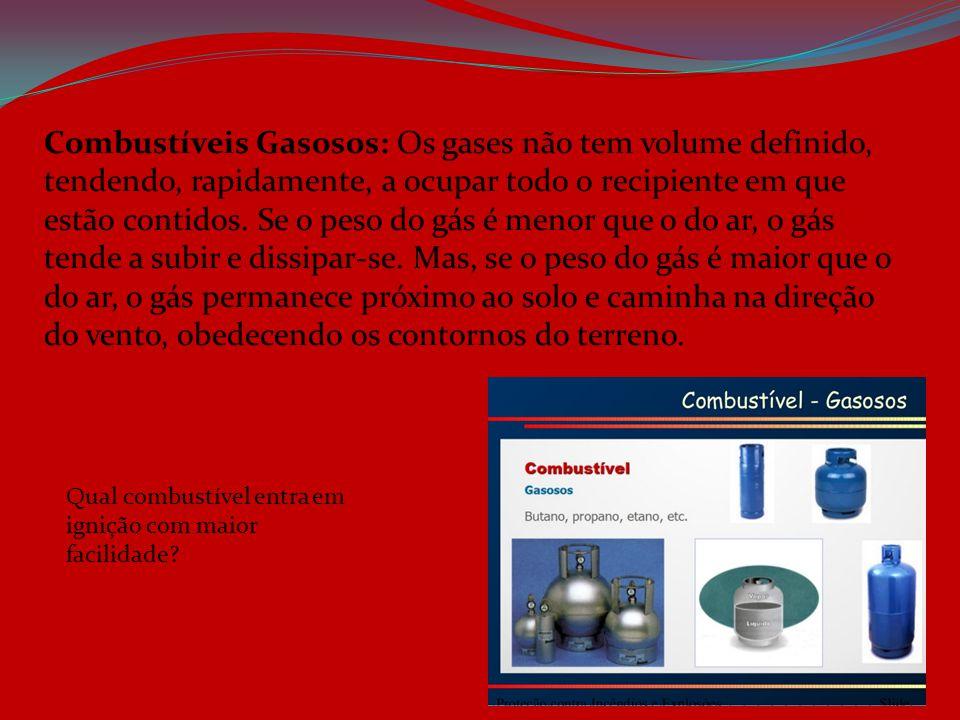 Combustíveis Gasosos: Os gases não tem volume definido, tendendo, rapidamente, a ocupar todo o recipiente em que estão contidos. Se o peso do gás é me