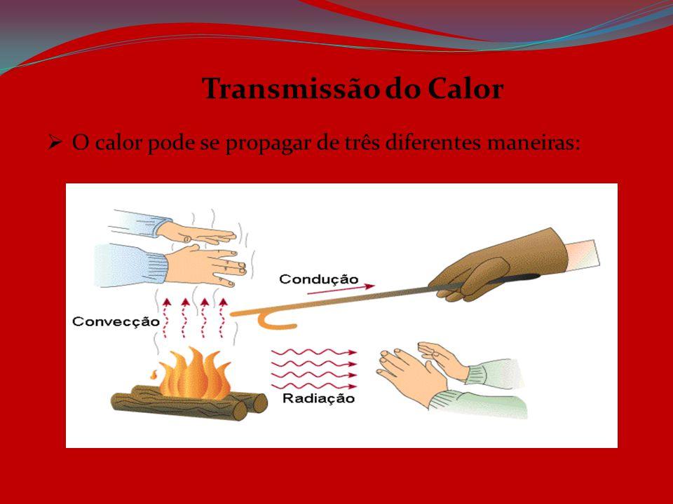 Transmissão do Calor  O calor pode se propagar de três diferentes maneiras: