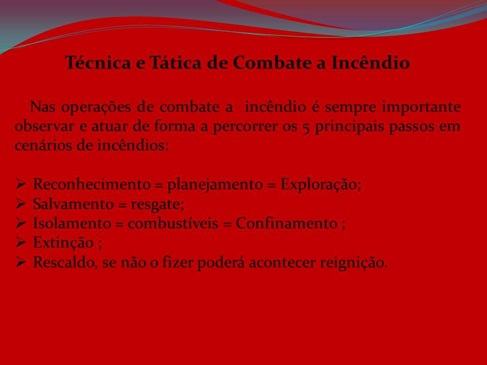 Técnica e Tática de Combate a Incêndio Nas operações de combate a incêndio é sempre importante observar e atuar de forma a percorrer os 5 principais p