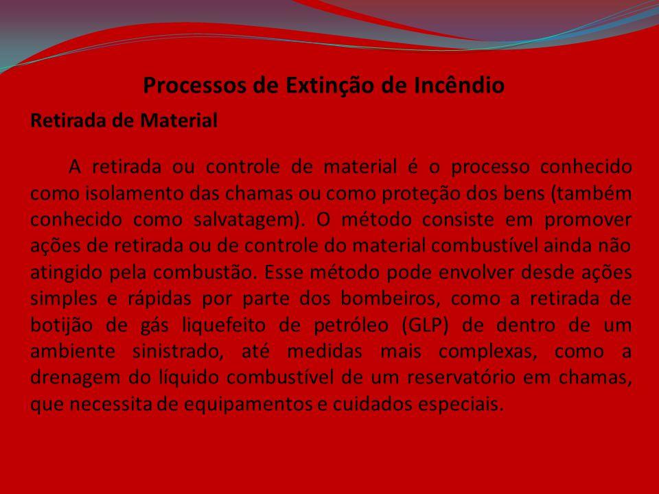 Processos de Extinção de Incêndio Retirada de Material A retirada ou controle de material é o processo conhecido como isolamento das chamas ou como pr